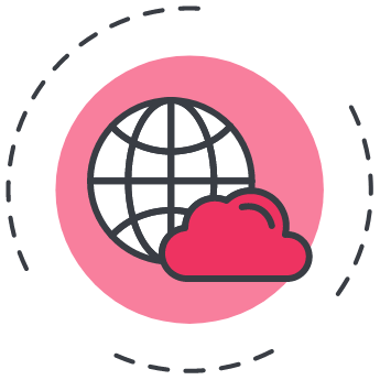 Software Localization & CMS Integrations